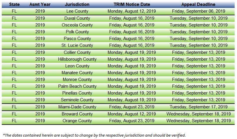 2019 Florida Property Tax Appeal Deadlines Are Approaching! | FirstPointe  Advisors LLC